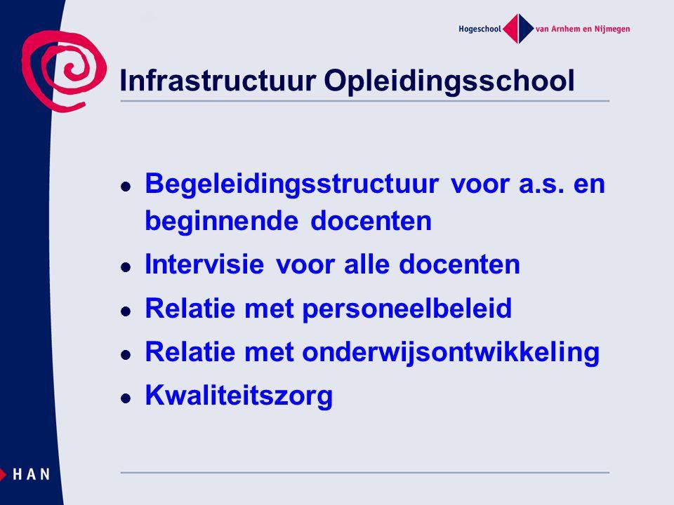 Infrastructuur Opleidingsschool Begeleidingsstructuur voor a.s.