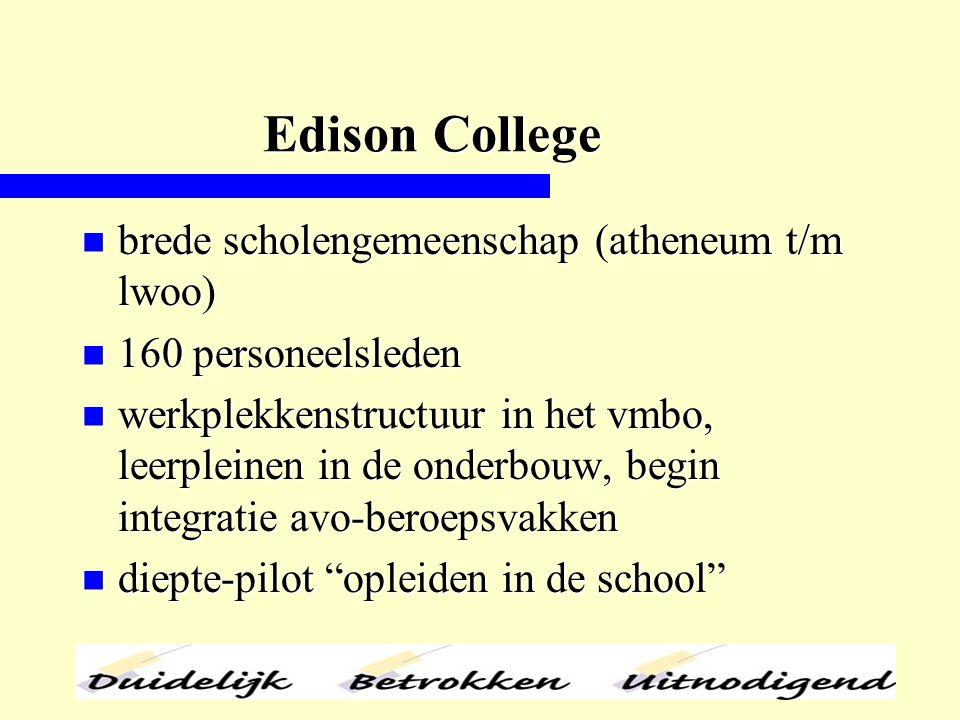 Edison College n brede scholengemeenschap (atheneum t/m lwoo) n 160 personeelsleden n werkplekkenstructuur in het vmbo, leerpleinen in de onderbouw, begin integratie avo-beroepsvakken n diepte-pilot opleiden in de school