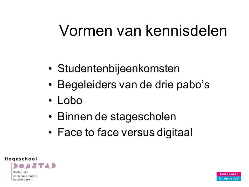 Vormen van kennisdelen Studentenbijeenkomsten Begeleiders van de drie pabo's Lobo Binnen de stagescholen Face to face versus digitaal
