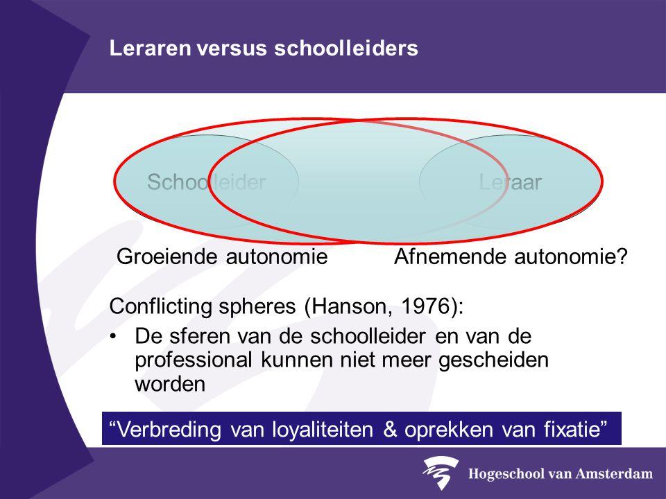 Leraren versus schoolleiders SchoolleiderLeraar Groeiende autonomieAfnemende autonomie? Conflicting spheres (Hanson, 1976): De sferen van de schoollei