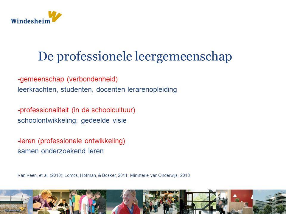 De professionele leergemeenschap -gemeenschap (verbondenheid) leerkrachten, studenten, docenten lerarenopleiding -professionaliteit (in de schoolcultu