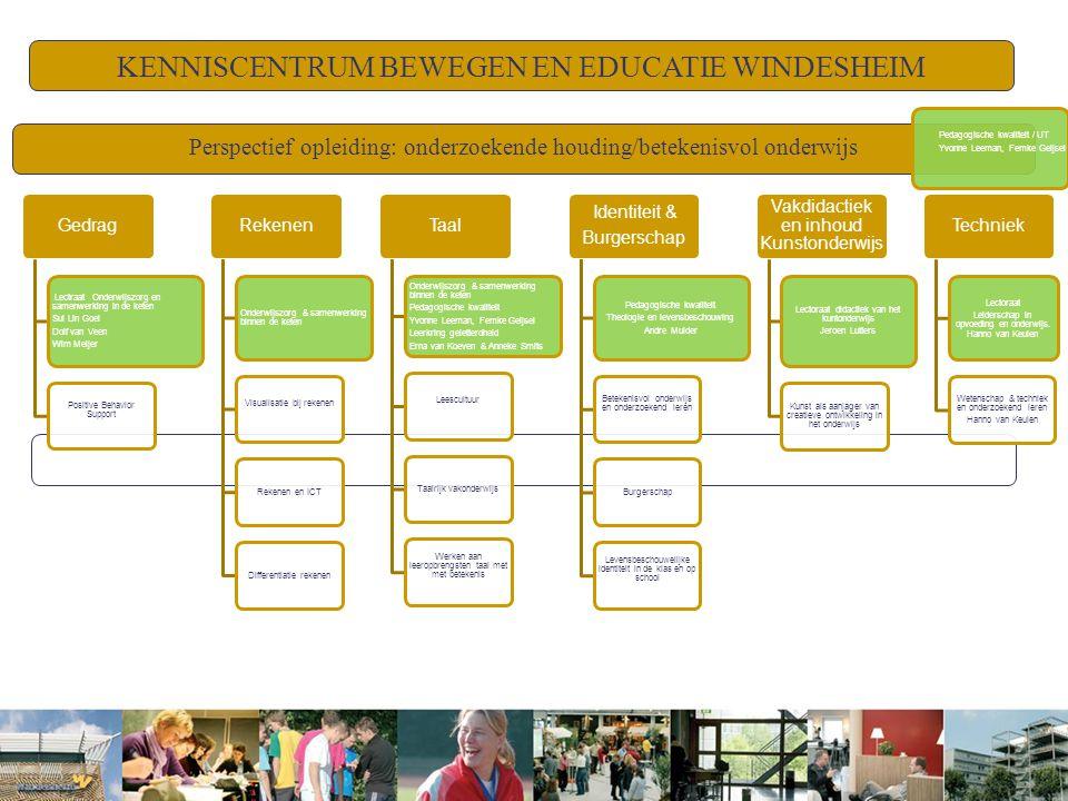 Lectoraat ICT & Innovatie Gedrag Lectraat Onderwijszorg en samenwerking in de keten Sui Lin Goei Dolf van Veen Wim Meijer Positive Behavior Support Re