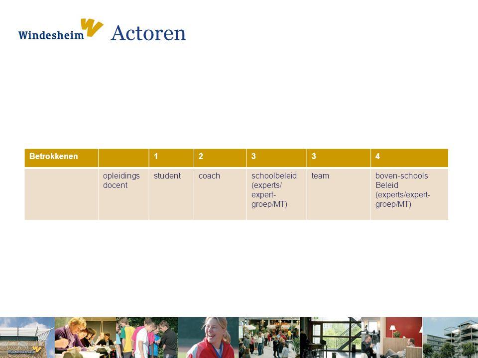 Actoren Betrokkenen12334 opleidings docent studentcoachschoolbeleid (experts/ expert- groep/MT) teamboven-schools Beleid (experts/expert- groep/MT)