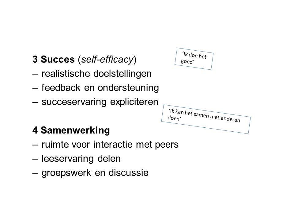 3 Succes (self-efficacy) –realistische doelstellingen –feedback en ondersteuning –succeservaring expliciteren 4 Samenwerking –ruimte voor interactie m