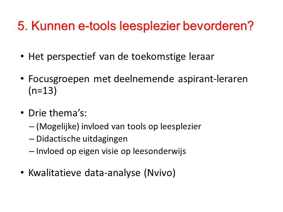 Het perspectief van de toekomstige leraar Focusgroepen met deelnemende aspirant-leraren (n=13) Drie thema's: – (Mogelijke) invloed van tools op leespl