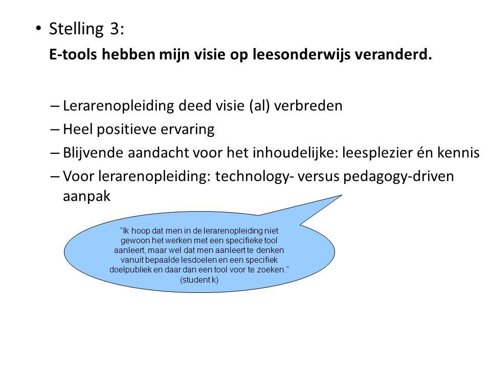 Stelling 3: E-tools hebben mijn visie op leesonderwijs veranderd. – Lerarenopleiding deed visie (al) verbreden – Heel positieve ervaring – Blijvende a