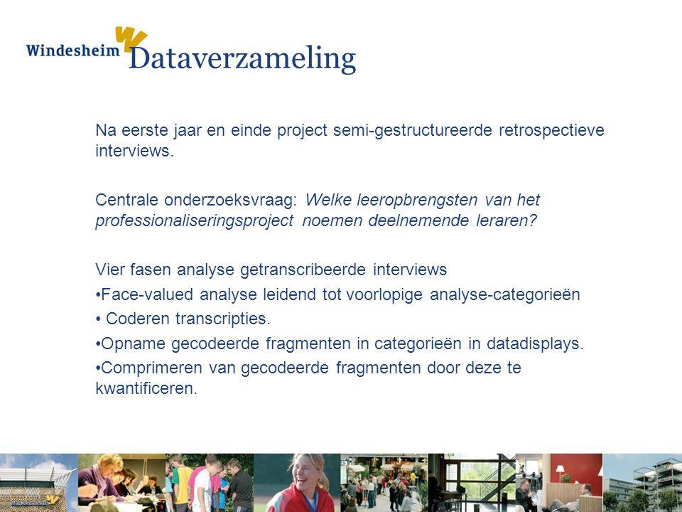 Conclusies Leeropbrengsten richten zich vooral op het primaire proces van de onderwijspraktijk (vergelijk Meijer, Meirink, Lockhorst & Oolbekkink- Marchand, 2010; Snoek en Moens, 2012; Dieleman, 2009; Imants, Dieleman, Nijveldt, Ookbekkink, Van der Steen&Zwaneveld, 2009).