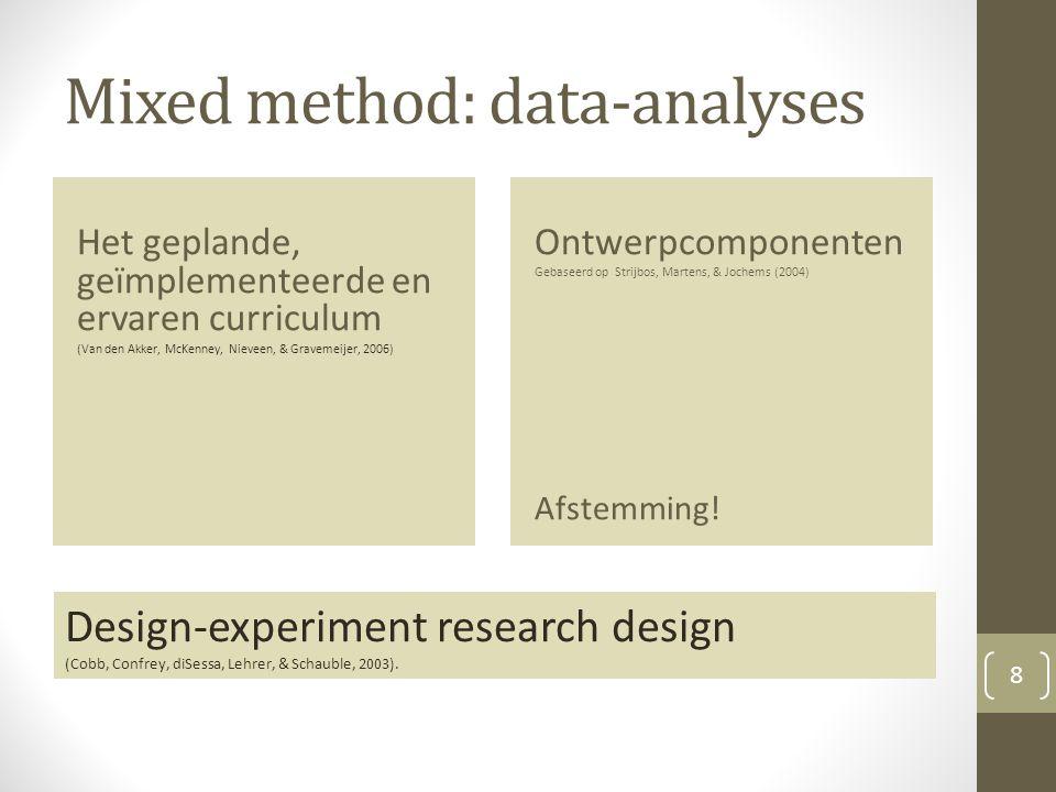Mixed method: data-analyses Het geplande, geïmplementeerde en ervaren curriculum (Van den Akker, McKenney, Nieveen, & Gravemeijer, 2006) Ontwerpcomponenten Gebaseerd op Strijbos, Martens, & Jochems (2004) Afstemming.