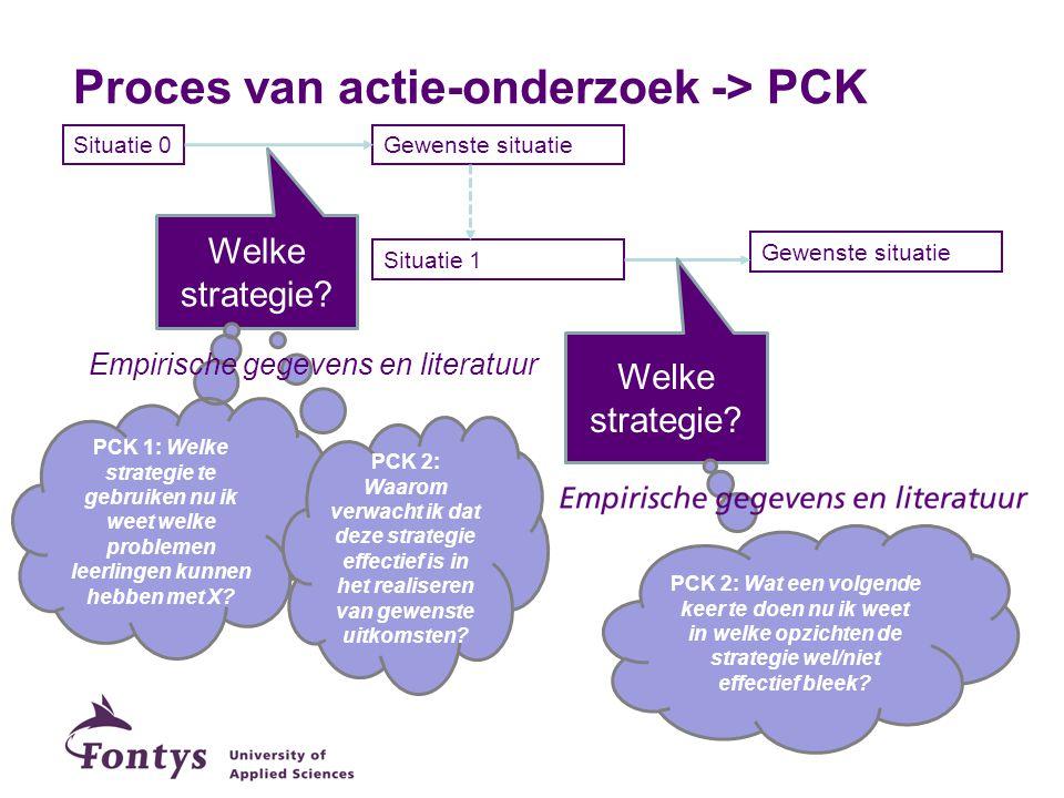Proces van actie-onderzoek -> PCK Situatie 0 Gewenste situatie Situatie 1 Welke strategie? Gewenste situatie Welke strategie? PCK 1: Welke strategie t