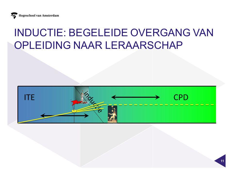INDUCTIE: BEGELEIDE OVERGANG VAN OPLEIDING NAAR LERAARSCHAP 11 CPDITE inductie