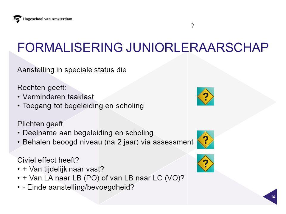 FORMALISERING JUNIORLERAARSCHAP 14 Aanstelling in speciale status die Rechten geeft: Verminderen taaklast Toegang tot begeleiding en scholing Plichten