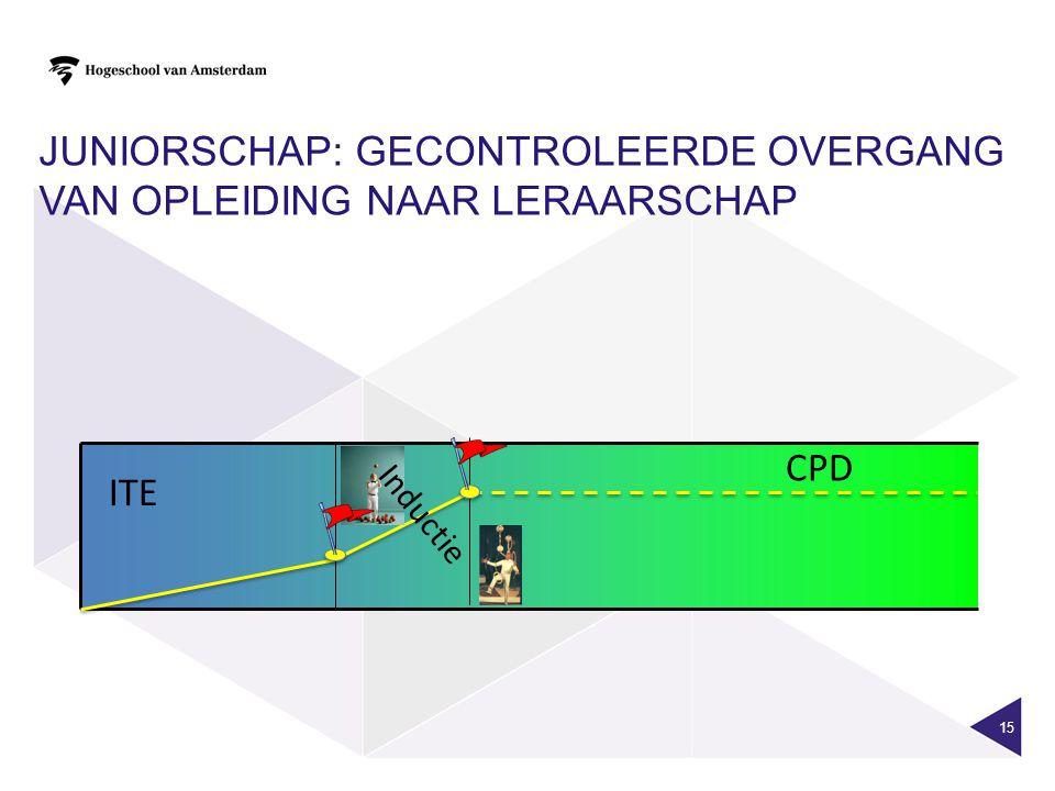 JUNIORSCHAP: GECONTROLEERDE OVERGANG VAN OPLEIDING NAAR LERAARSCHAP 15 CPD ITE Inductie