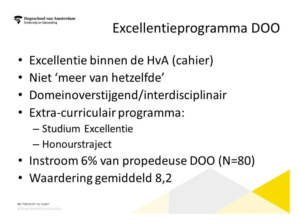 Excellentieprogramma DOO Excellentie binnen de HvA (cahier) Niet 'meer van hetzelfde' Domeinoverstijgend/interdisciplinair Extra-curriculair programma