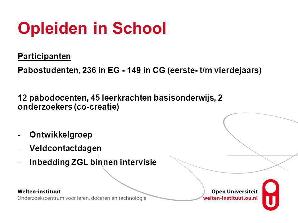 Opleiden in School Participanten Pabostudenten, 236 in EG - 149 in CG (eerste- t/m vierdejaars) 12 pabodocenten, 45 leerkrachten basisonderwijs, 2 onderzoekers (co-creatie) -Ontwikkelgroep -Veldcontactdagen -Inbedding ZGL binnen intervisie