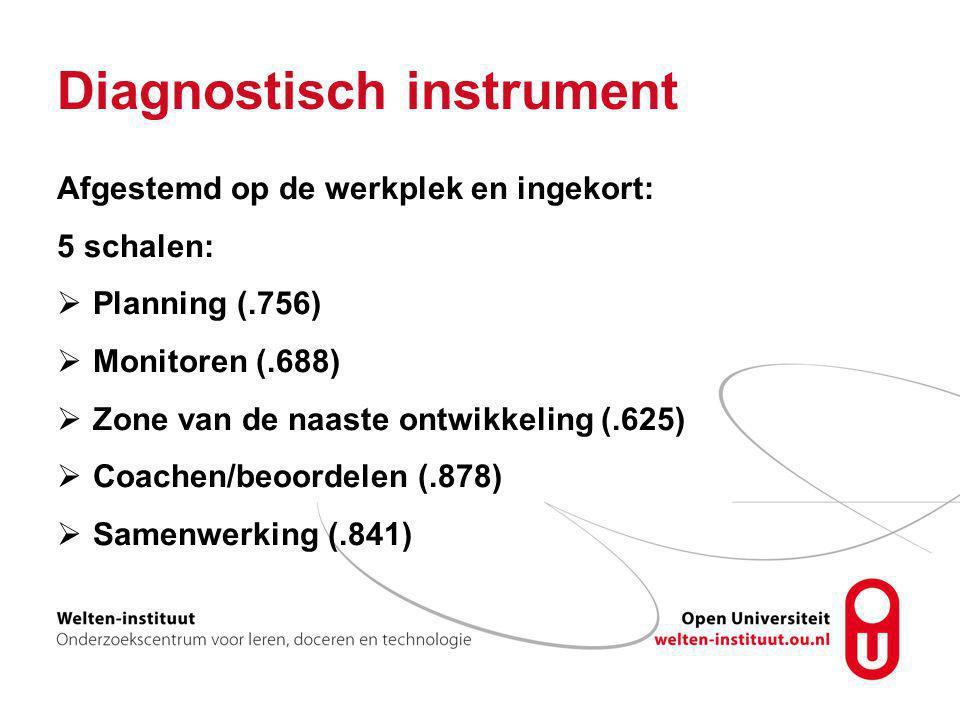 Diagnostisch instrument Afgestemd op de werkplek en ingekort: 5 schalen:  Planning (.756)  Monitoren (.688)  Zone van de naaste ontwikkeling (.625)  Coachen/beoordelen (.878)  Samenwerking (.841)