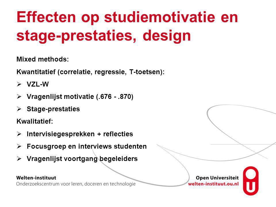 Effecten op studiemotivatie en stage-prestaties, design Mixed methods: Kwantitatief (correlatie, regressie, T-toetsen):  VZL-W  Vragenlijst motivati