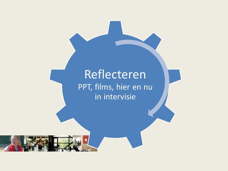 Reflecteren PPT, films, hier en nu in intervisie
