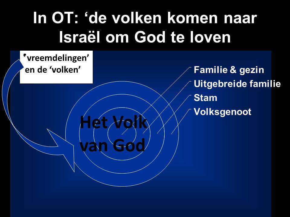 In OT: 'de volken komen naar Israël om God te loven ' vreemdelingen' en de 'volken' Het Volk van God