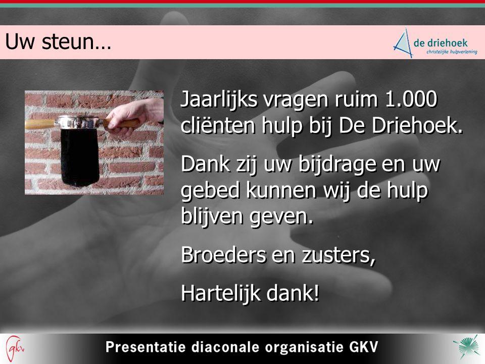 Uw steun… Jaarlijks vragen ruim 1.000 cliënten hulp bij De Driehoek.