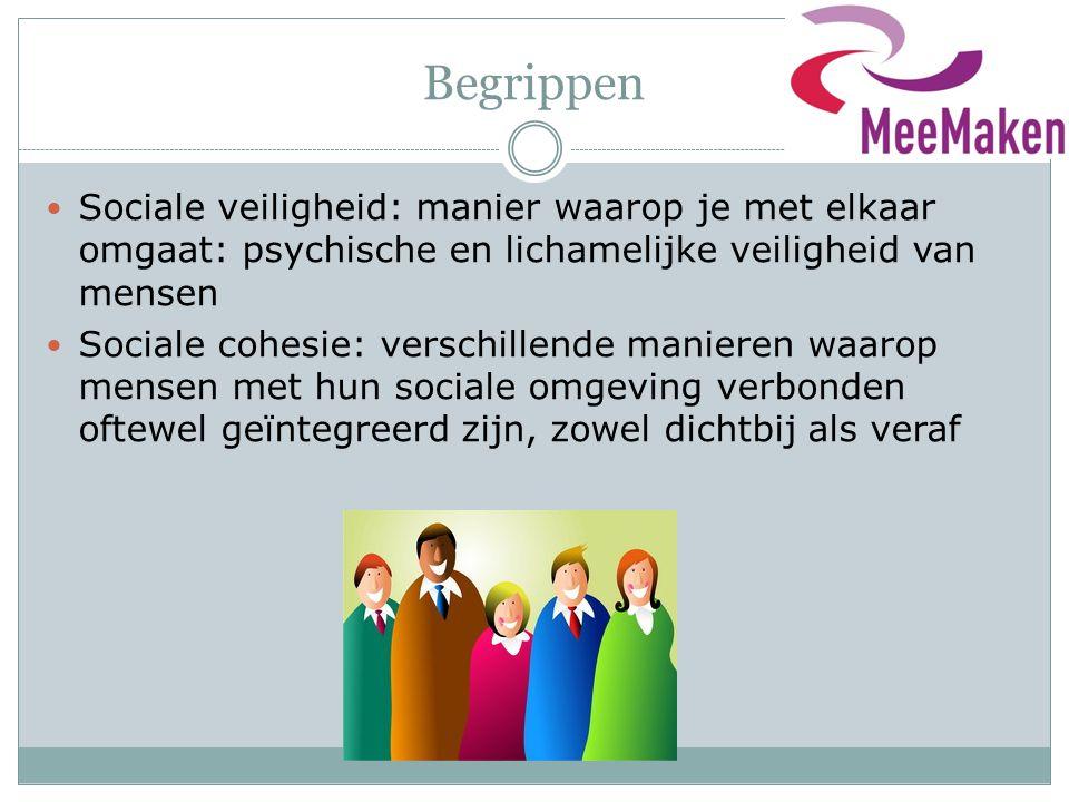 Begrippen Sociale veiligheid: manier waarop je met elkaar omgaat: psychische en lichamelijke veiligheid van mensen Sociale cohesie: verschillende mani