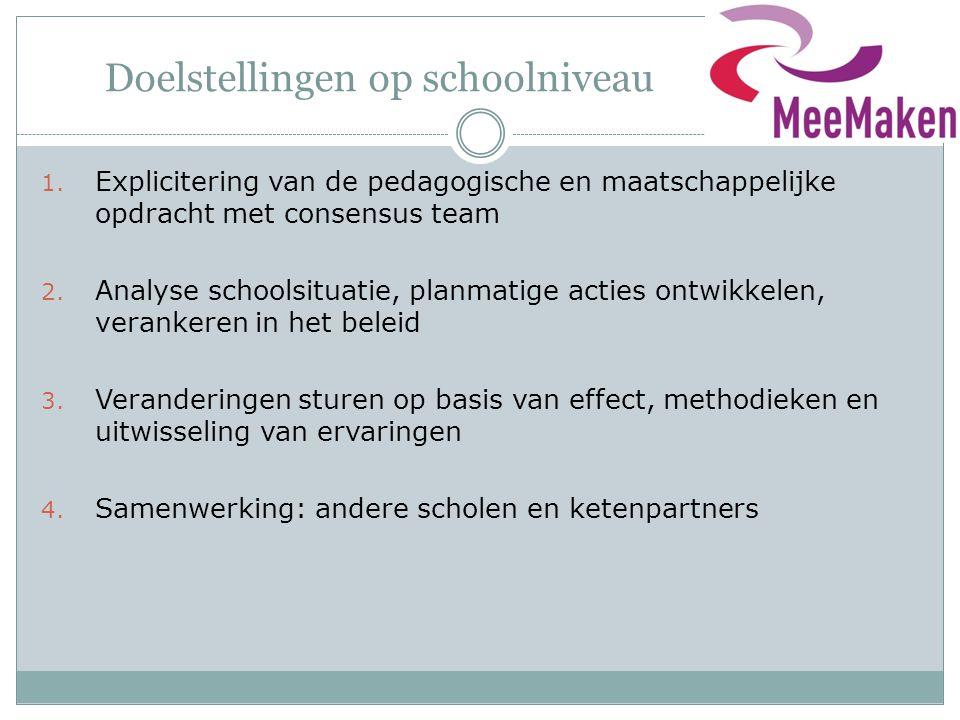 Doelstellingen op schoolniveau 1. Explicitering van de pedagogische en maatschappelijke opdracht met consensus team 2. Analyse schoolsituatie, planmat