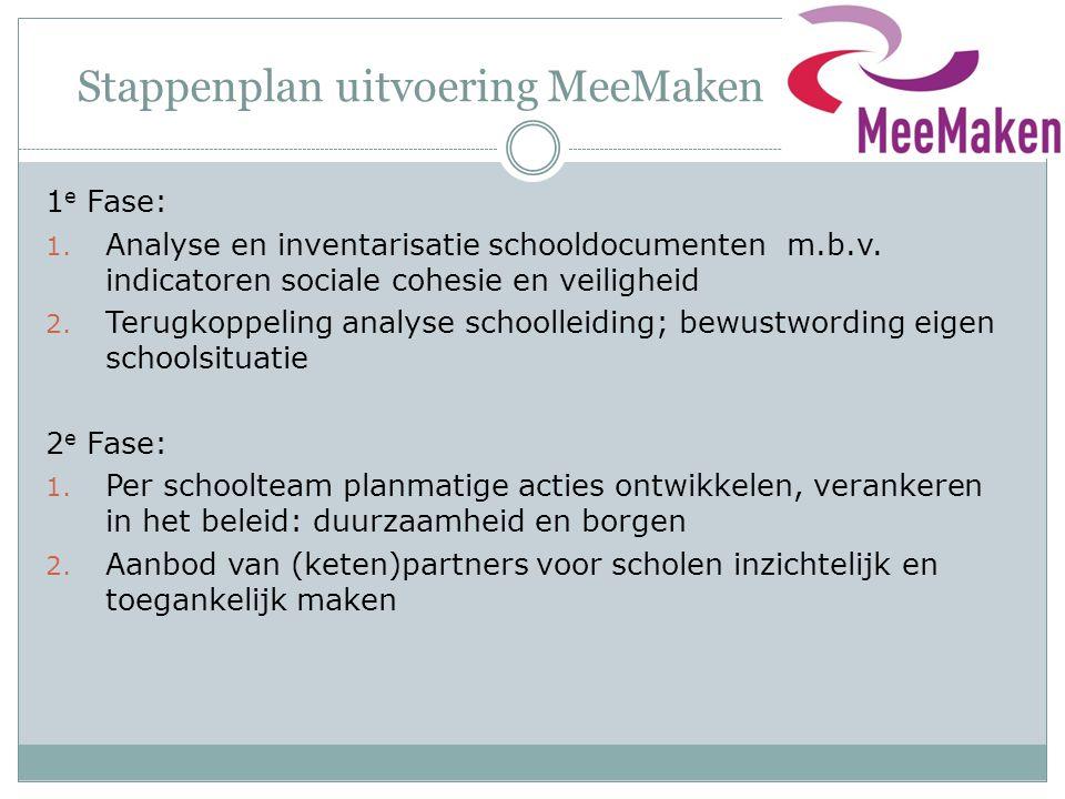 Stappenplan uitvoering MeeMaken 1 e Fase: 1. Analyse en inventarisatie schooldocumenten m.b.v. indicatoren sociale cohesie en veiligheid 2. Terugkoppe