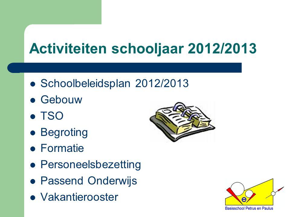 Activiteiten schooljaar 2012/2013 Schoolbeleidsplan 2012/2013 Gebouw TSO Begroting Formatie Personeelsbezetting Passend Onderwijs Vakantierooster