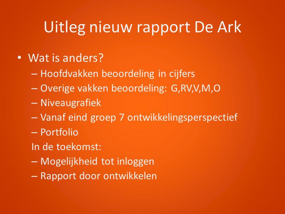 Uitleg nieuw rapport De Ark Wat is anders? – Hoofdvakken beoordeling in cijfers – Overige vakken beoordeling: G,RV,V,M,O – Niveaugrafiek – Vanaf eind