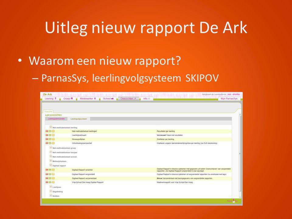 Uitleg nieuw rapport De Ark Waarom een nieuw rapport? – ParnasSys, leerlingvolgsysteem SKIPOV