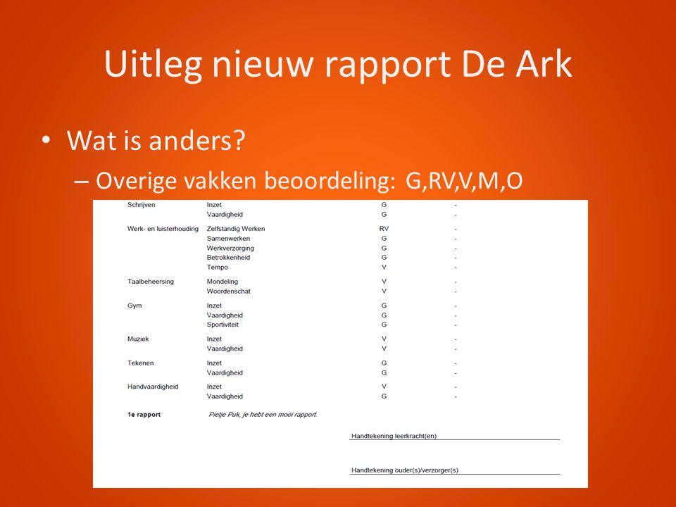 Uitleg nieuw rapport De Ark Wat is anders? – Overige vakken beoordeling: G,RV,V,M,O