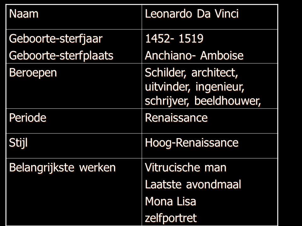 Da Vinci's leven