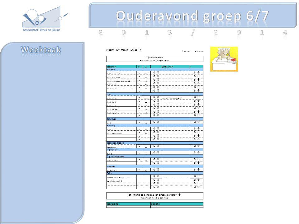 Naam: Juf Manon Groep: 7 Datum 2-09-13 Tip van de week Ben kritisch op je eigen werk! BasisstofGI Extra stof Rekenen Blok 1, les 13-14-15 7 woe   Bl