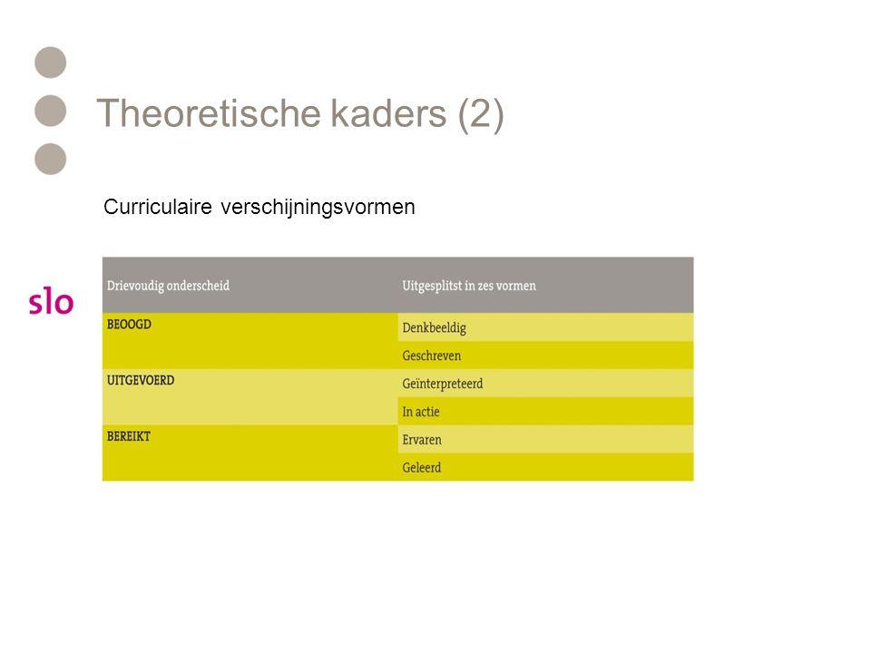Theoretische kaders (2) Curriculaire verschijningsvormen