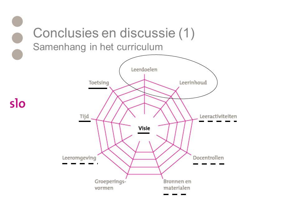 Conclusies en discussie (2) samenhang in het curriculum Visie Competentiegericht opleiden wordt als knelpunt niet genoemd.