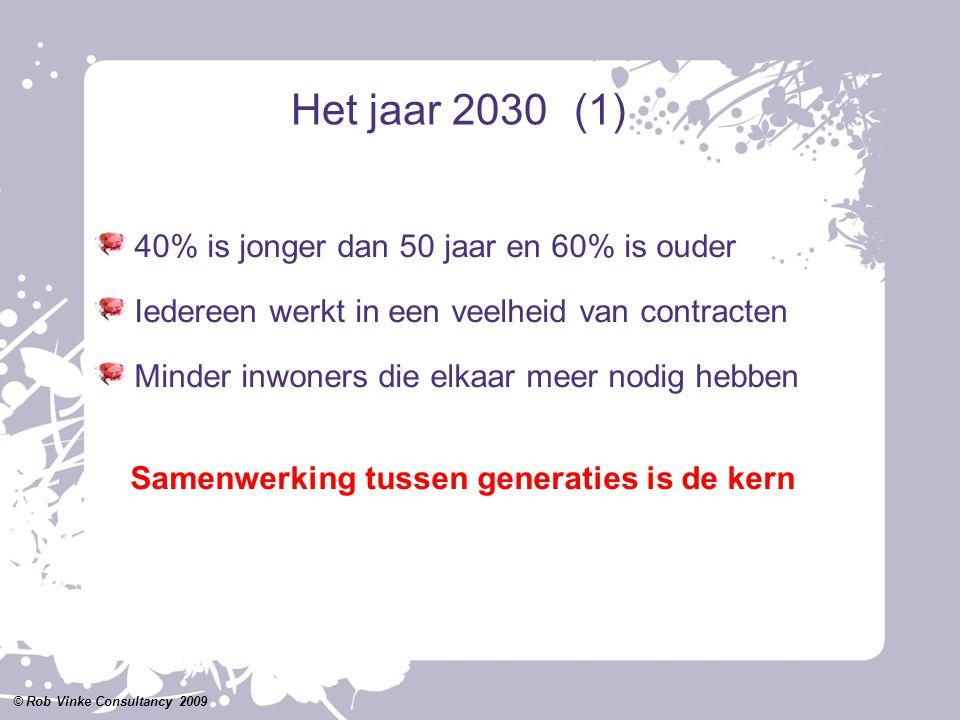 Het jaar 2030(1) 40% is jonger dan 50 jaar en 60% is ouder Iedereen werkt in een veelheid van contracten Minder inwoners die elkaar meer nodig hebben