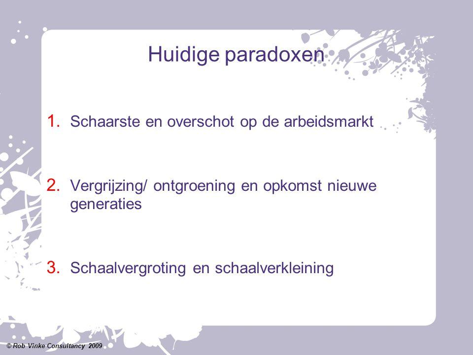 Huidige paradoxen 1. Schaarste en overschot op de arbeidsmarkt 2. Vergrijzing/ ontgroening en opkomst nieuwe generaties 3. Schaalvergroting en schaalv