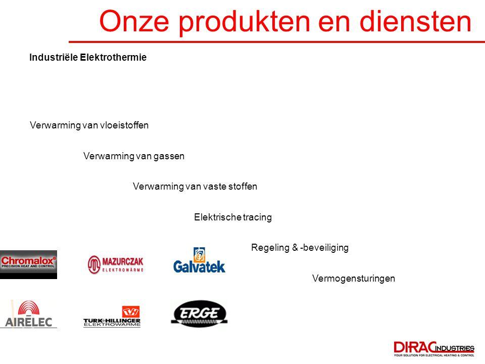 Onze produkten en diensten Industriële Elektrothermie Verwarming van vloeistoffen Verwarming van gassen Verwarming van vaste stoffen Elektrische traci