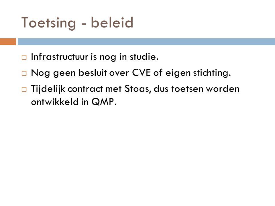 Toetsing - beleid  Infrastructuur is nog in studie.