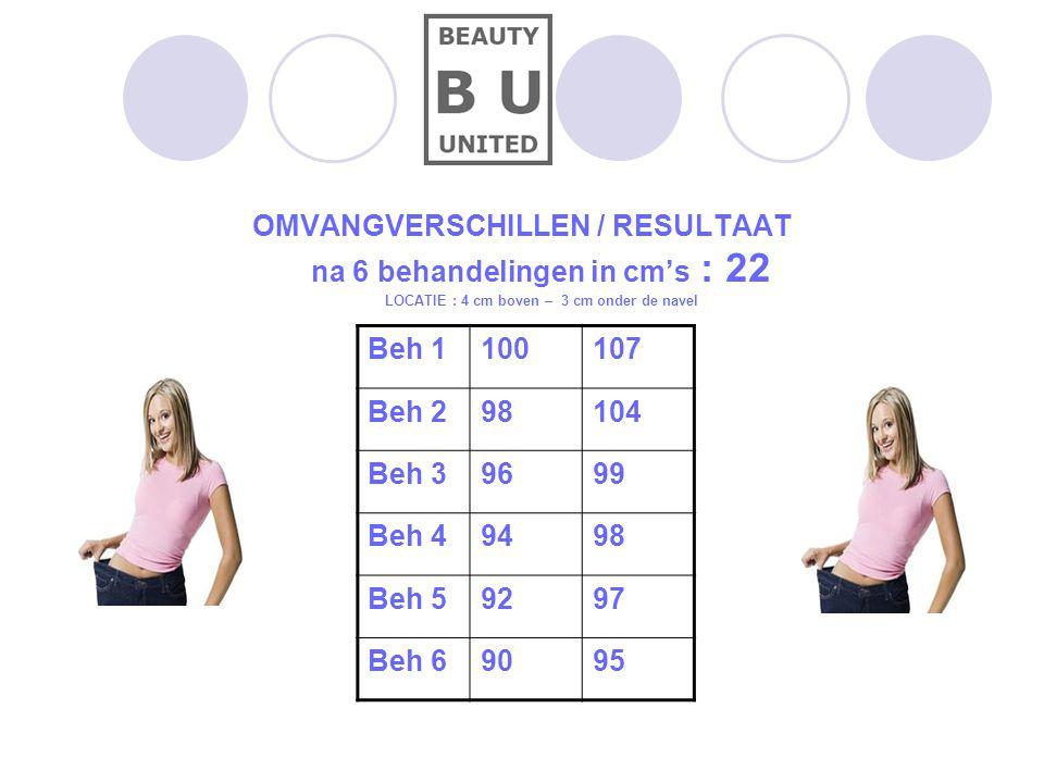 OMVANGVERSCHILLEN / RESULTAAT na 6 behandelingen in cm's : 22 LOCATIE : 4 cm boven – 3 cm onder de navel Beh 1100107 Beh 298104 Beh 39699 Beh 49498 Be