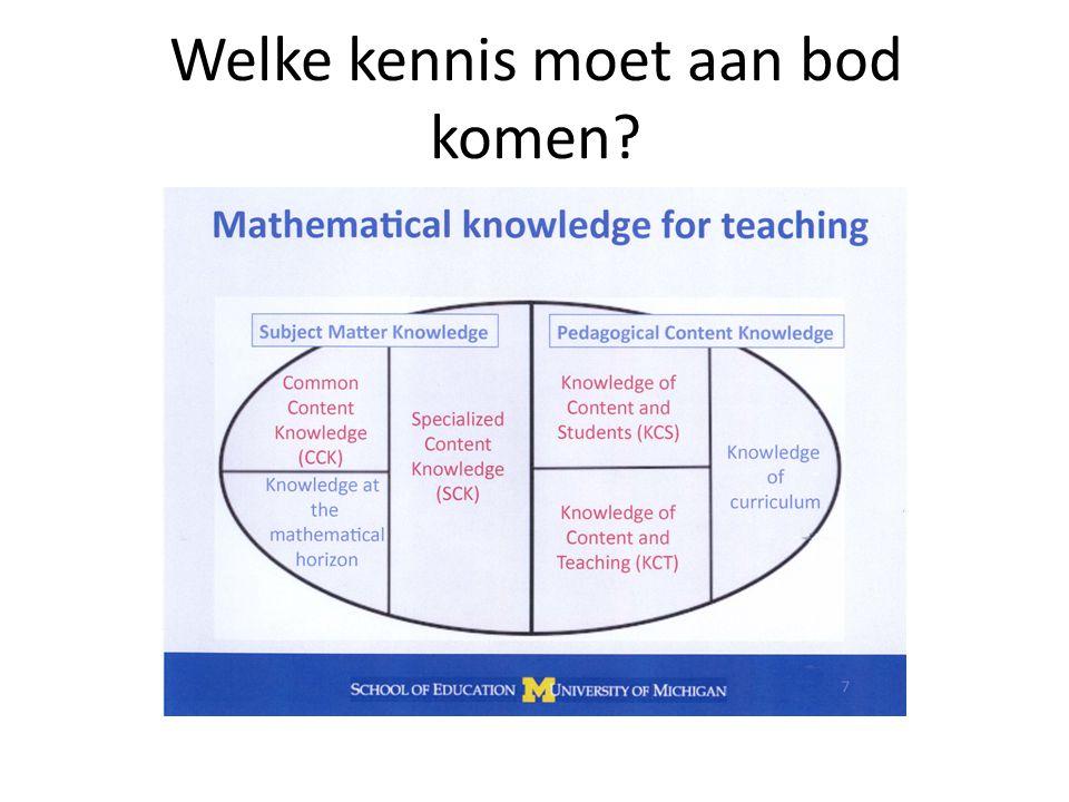 Welke kennis moet aan bod komen?