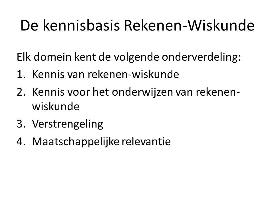 De kennisbasis Rekenen-Wiskunde Elk domein kent de volgende onderverdeling: 1.Kennis van rekenen-wiskunde 2.Kennis voor het onderwijzen van rekenen- w