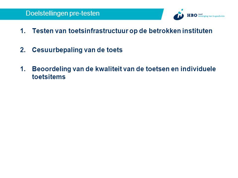 Doelstellingen pre-testen 1.Testen van toetsinfrastructuur op de betrokken instituten 2.Cesuurbepaling van de toets 1.Beoordeling van de kwaliteit van de toetsen en individuele toetsitems