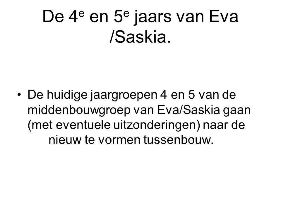 De 4 e en 5 e jaars van Eva /Saskia.