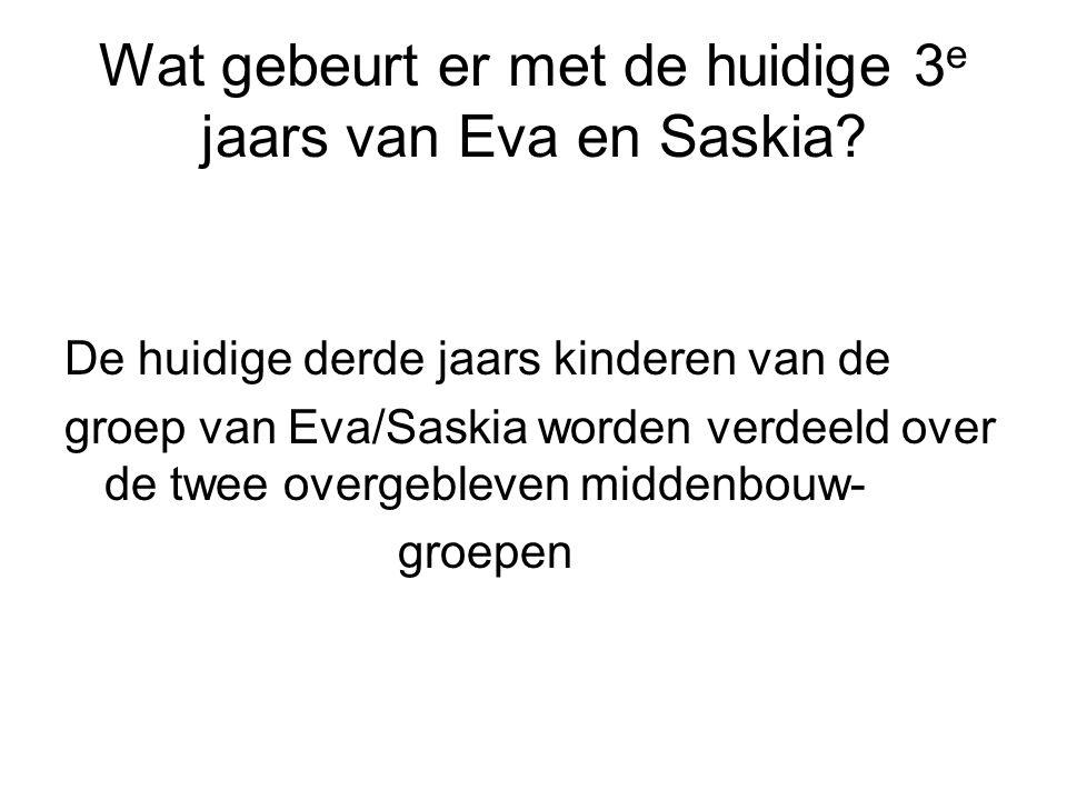 Wat gebeurt er met de huidige 3 e jaars van Eva en Saskia.