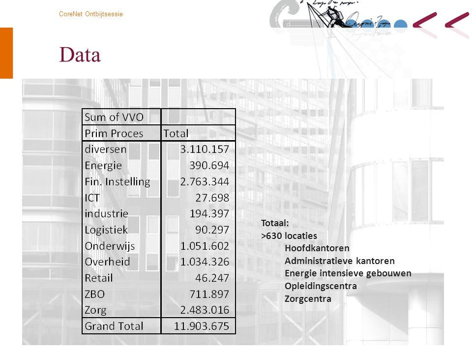© Twynstra Gudde 7-3-2012 CoreNet Ontbijtsessie 9 Data Totaal: >630 locaties Hoofdkantoren Administratieve kantoren Energie intensieve gebouwen Opleid