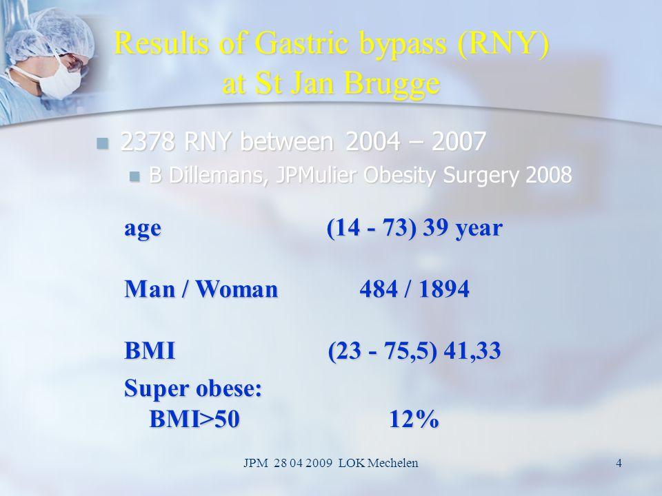 JPM 28 04 2009 LOK Mechelen4 Results of Gastric bypass (RNY) at St Jan Brugge 2378 RNY between 2004 – 2007 2378 RNY between 2004 – 2007 B Dillemans, JPMulier Obesity Surgery 2008 B Dillemans, JPMulier Obesity Surgery 2008 age (14 - 73) 39 year Man / Woman 484 / 1894 BMI (23 - 75,5) 41,33 Super obese: BMI>50 12%