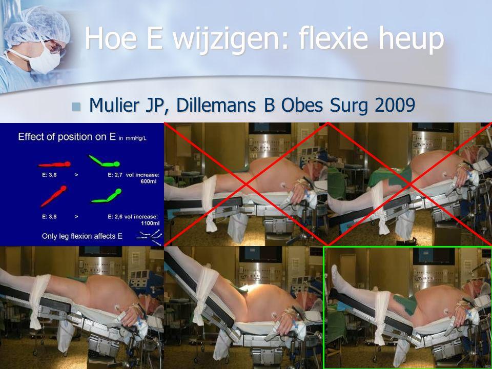 09 09 2009 lok brugge JPMulier Hoe E wijzigen: flexie heup Mulier JP, Dillemans B Obes Surg 2009 Mulier JP, Dillemans B Obes Surg 2009