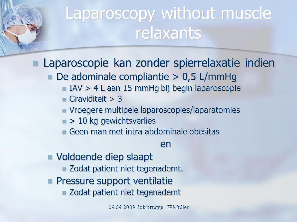 09 09 2009 lok brugge JPMulier Laparoscopy without muscle relaxants Laparoscopie kan zonder spierrelaxatie indien Laparoscopie kan zonder spierrelaxat