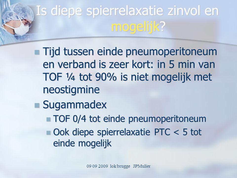 09 09 2009 lok brugge JPMulier Is diepe spierrelaxatie zinvol en mogelijk? Tijd tussen einde pneumoperitoneum en verband is zeer kort: in 5 min van TO