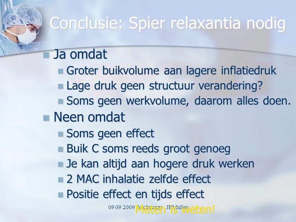 09 09 2009 lok brugge JPMulier Conclusie: Spier relaxantia nodig Ja omdat Ja omdat Groter buikvolume aan lagere inflatiedruk Groter buikvolume aan lag